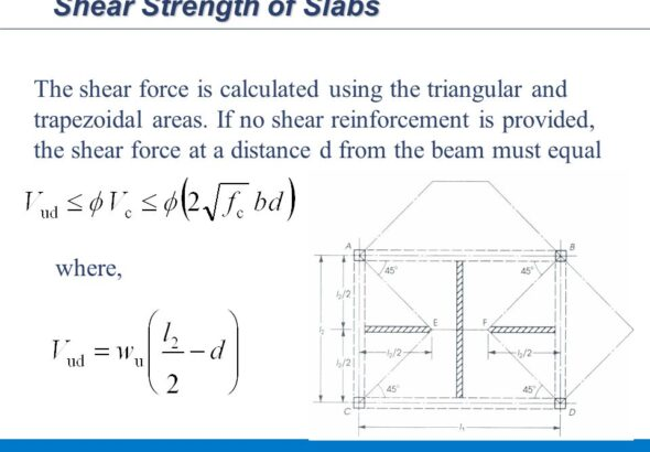 Shear strength of RCC slabs its variation with depth